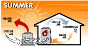 Heat Pump Cooling