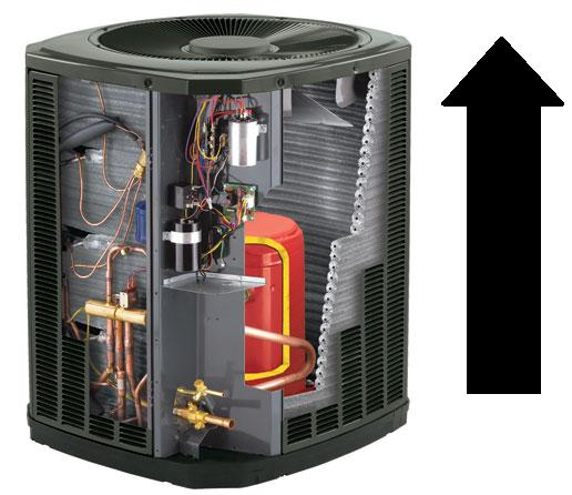 Heat Pump size