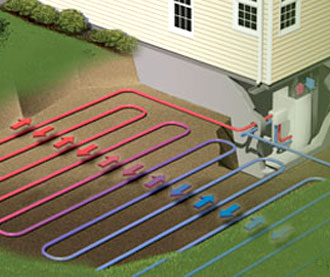Thermal Heat Pumps